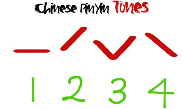 The Secrets of Learning Chinese PinYin Tones