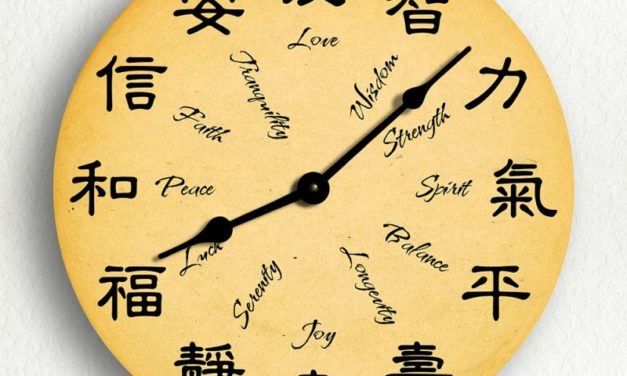 How to learn Chinese Mandarin easy and fast?