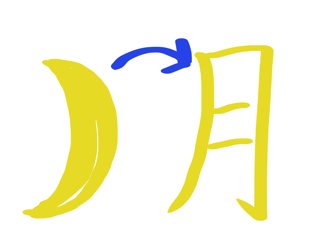Chinese Character Symbol Secrets Of Chinese Characters Thechineseblog