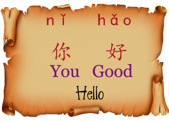 Good Morning Pic In Chinese : Learn chinese language daily setences how to say