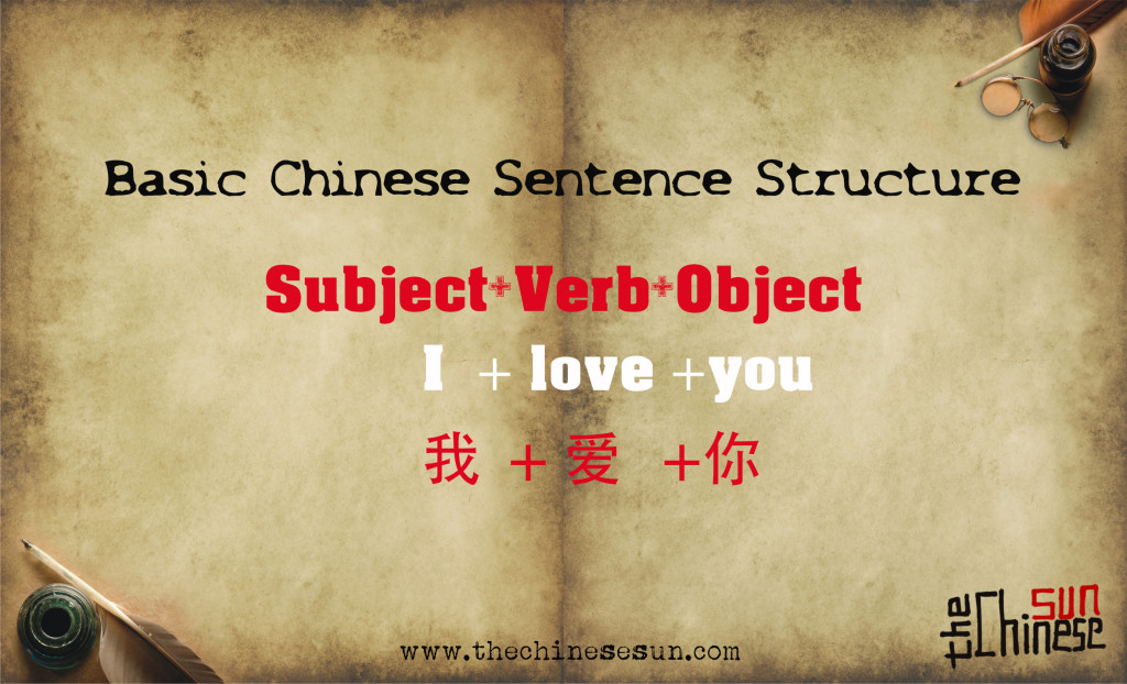 how-to-say-I-love-you-in-Chinese-i-love-you-in-chinese-characters